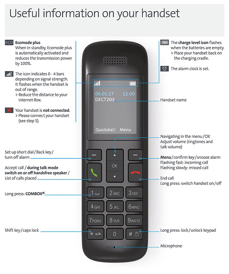 Vtech Hd10 Hd Phone Help Swisscom